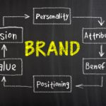 "Your Personal Brand at Work – Ten ""Brand Boosting"" Expressions"