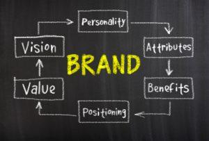 Sklover Working Wisdom Personal Brand